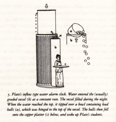 ancient greek inventions: alarm clock